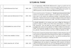 Le Clan Al Thani - 1