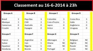 Classement au 16-6-2014 AAjpg