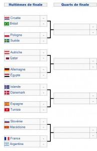 8eme finale Handball 2015
