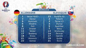 Allemagne Slovaquie les compos