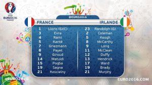 France Irlande compos