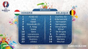 Hongrie Belgique compos