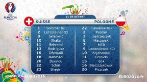 Suisse Pologne 8e Compos