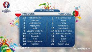 pologne porugal quarts de finale 30-6-2016