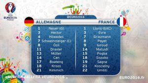 Allemagne France compos