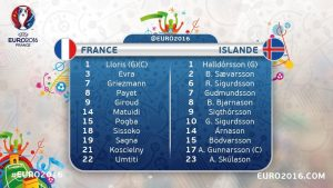 France Islande les compos
