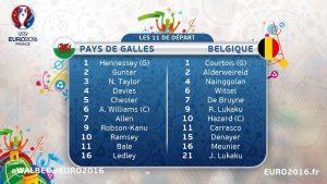 Pays de Galles contre belgique Compos