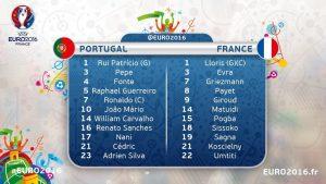 Portugal France compos